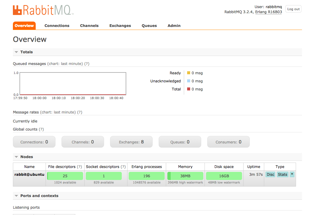 RabbitMQ Management 2014-10-06 18-00-51